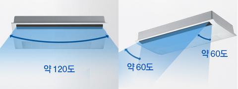 오토루버로 강력한 냉방효과