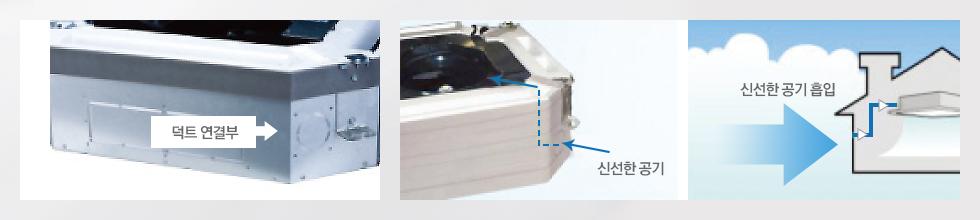 측면 덕트 연결 운전 가능(기류 배분)