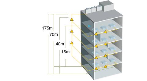 자유로운 실외기 모듈 구성