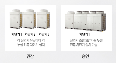 어떤 건물에도 시공이 편리한 장배관 시스템