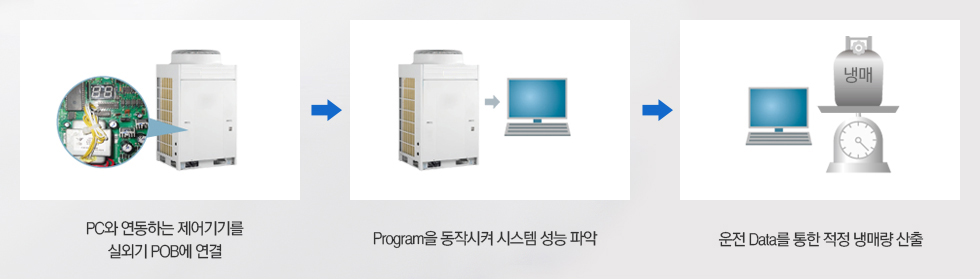 고장시 편리한 냉매 회수 운전